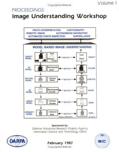 Download Image Understanding Workshop