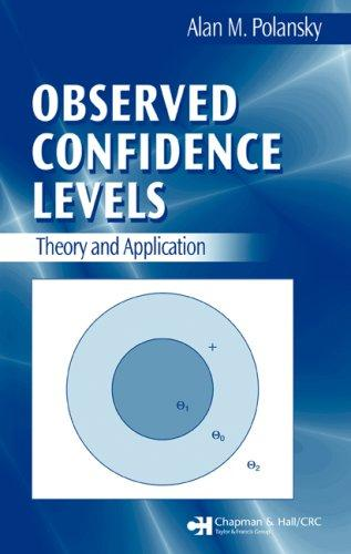Observed Confidence Levels by Alan M. Polansky